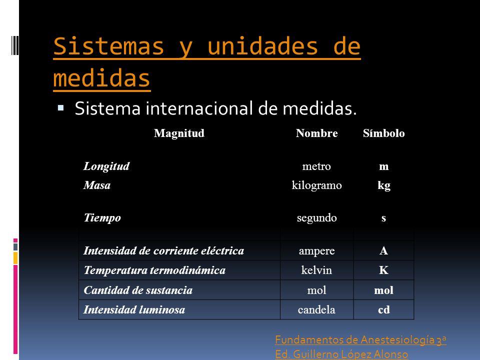 Sistemas y unidades de medidas