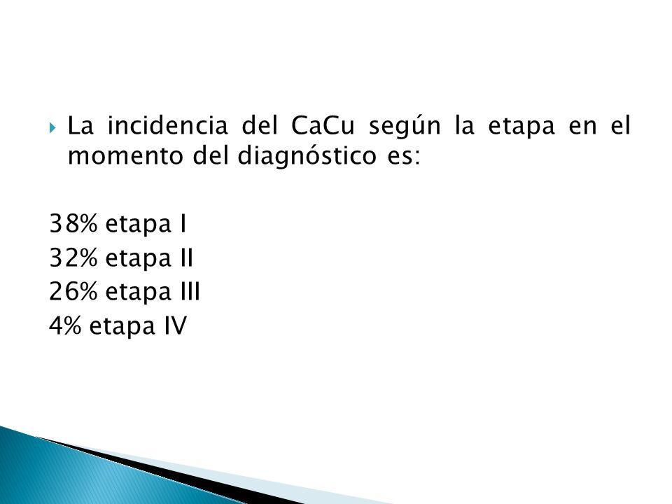 La incidencia del CaCu según la etapa en el momento del diagnóstico es: