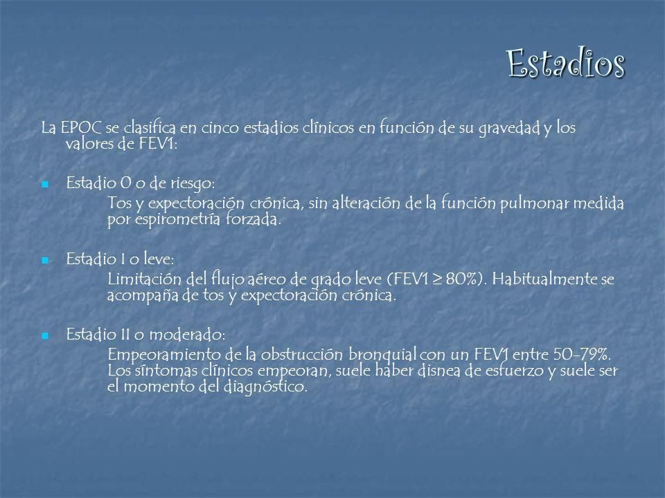 Estadios La EPOC se clasifica en cinco estadios clínicos en función de su gravedad y los valores de FEV1: