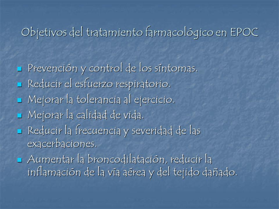 Objetivos del tratamiento farmacológico en EPOC