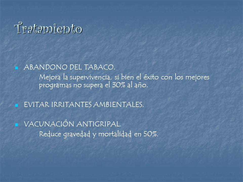 Tratamiento ABANDONO DEL TABACO.