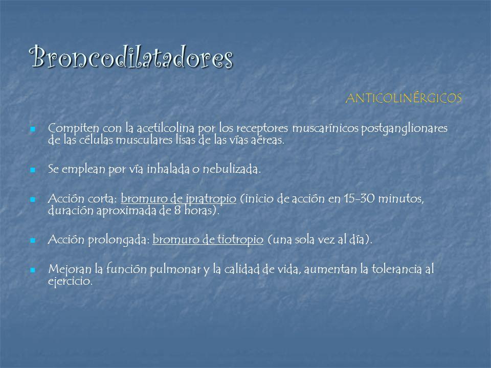 Broncodilatadores ANTICOLINÉRGICOS