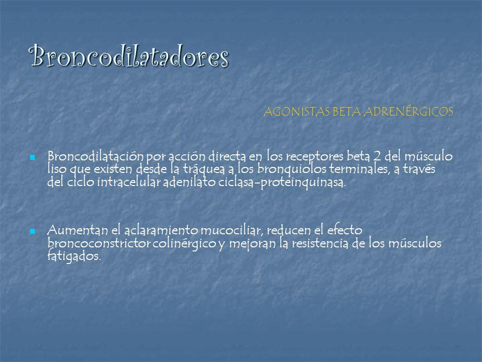 Broncodilatadores AGONISTAS BETA ADRENÉRGICOS.
