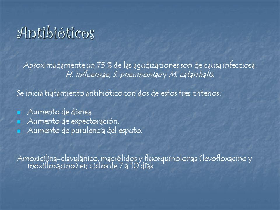 Antibióticos Aproximadamente un 75 % de las agudizaciones son de causa infecciosa. H. influenzae, S. pneumoniae y M. catarrhalis.
