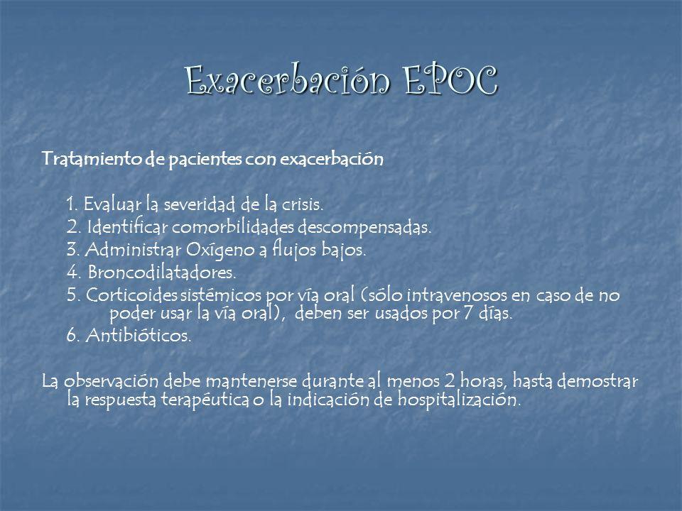 Exacerbación EPOC Tratamiento de pacientes con exacerbación