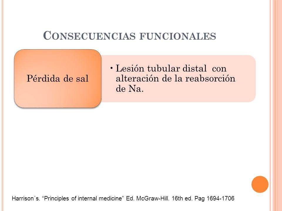 Consecuencias funcionales