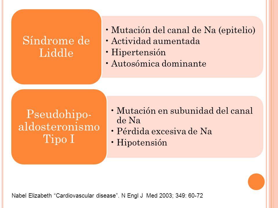 Pseudohipo-aldosteronismo Tipo I