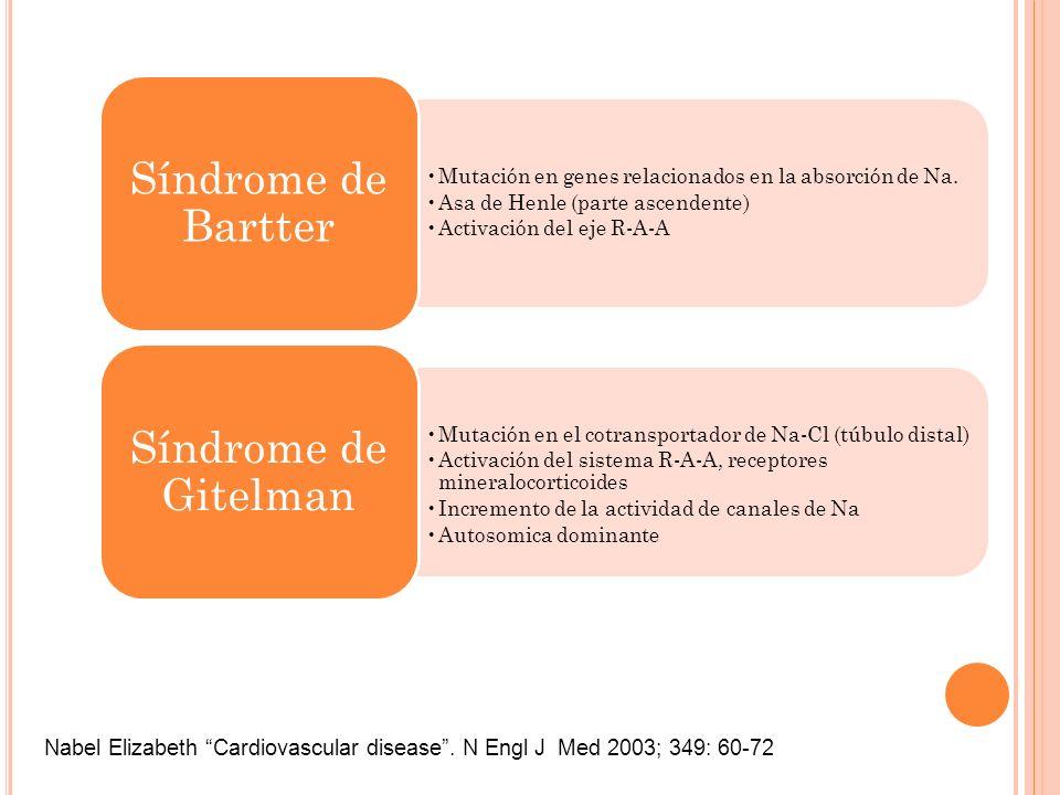Síndrome de Bartter Síndrome de Gitelman