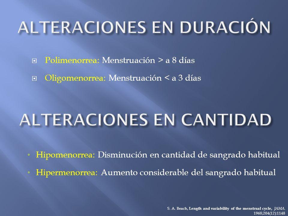ALTERACIONES EN DURACIÓN
