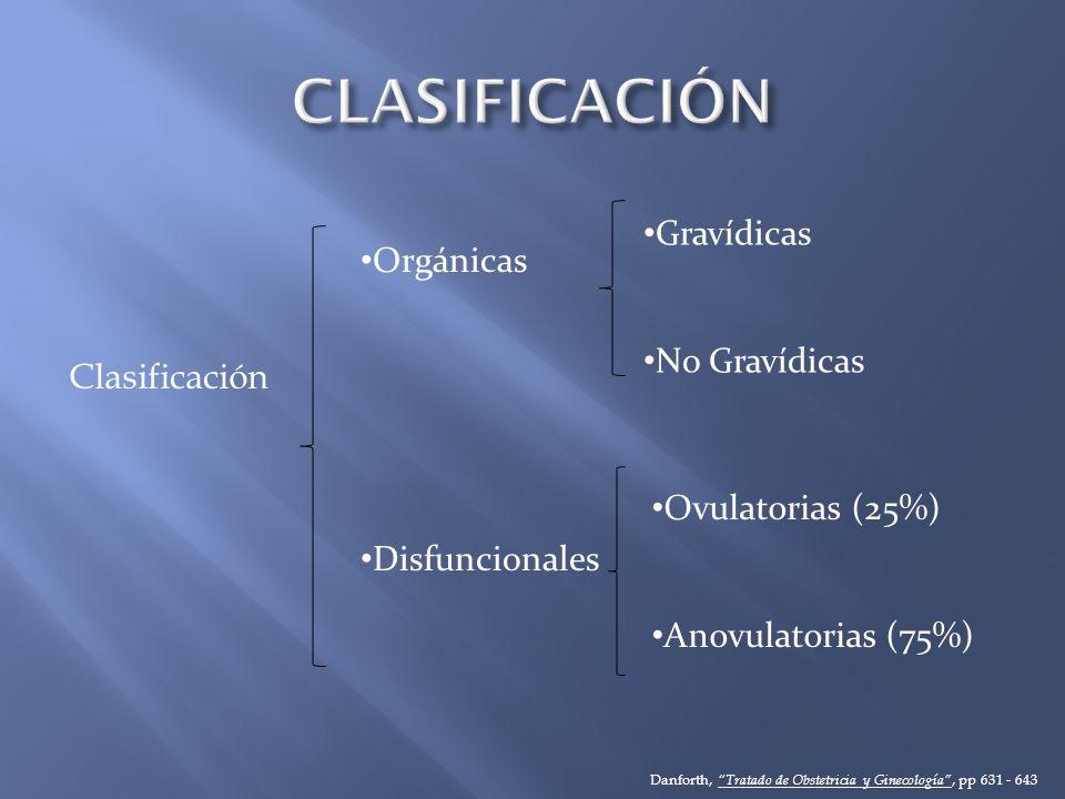 CLASIFICACIÓN Gravídicas Orgánicas No Gravídicas Clasificación