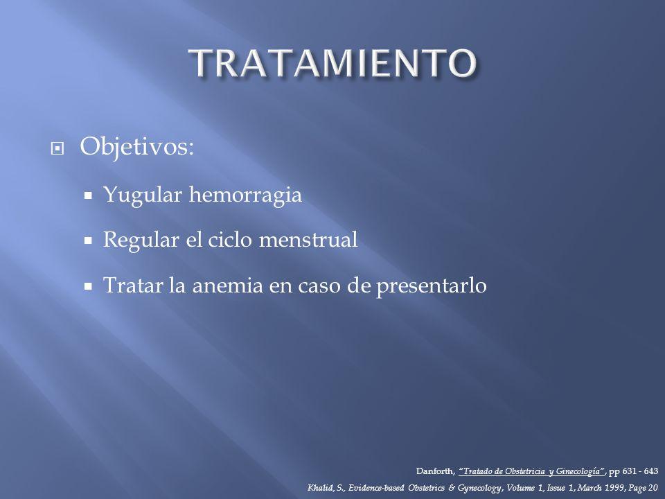 TRATAMIENTO Objetivos: Yugular hemorragia Regular el ciclo menstrual