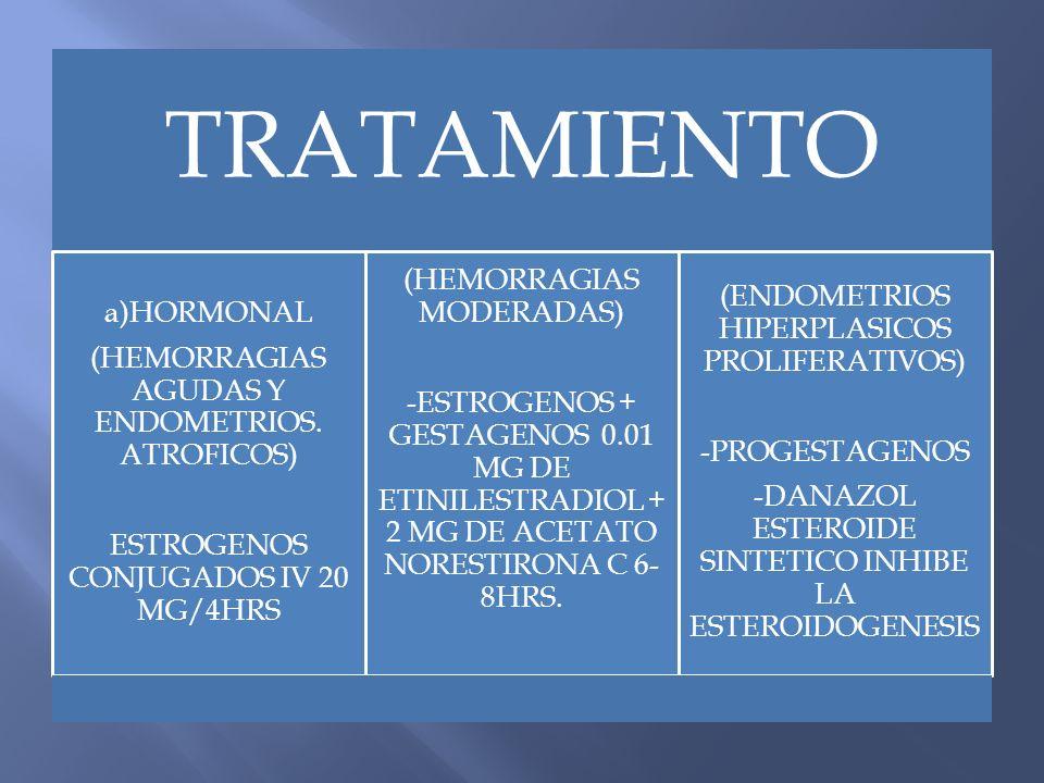 (HEMORRAGIAS AGUDAS Y ENDOMETRIOS. ATROFICOS) a)HORMONAL