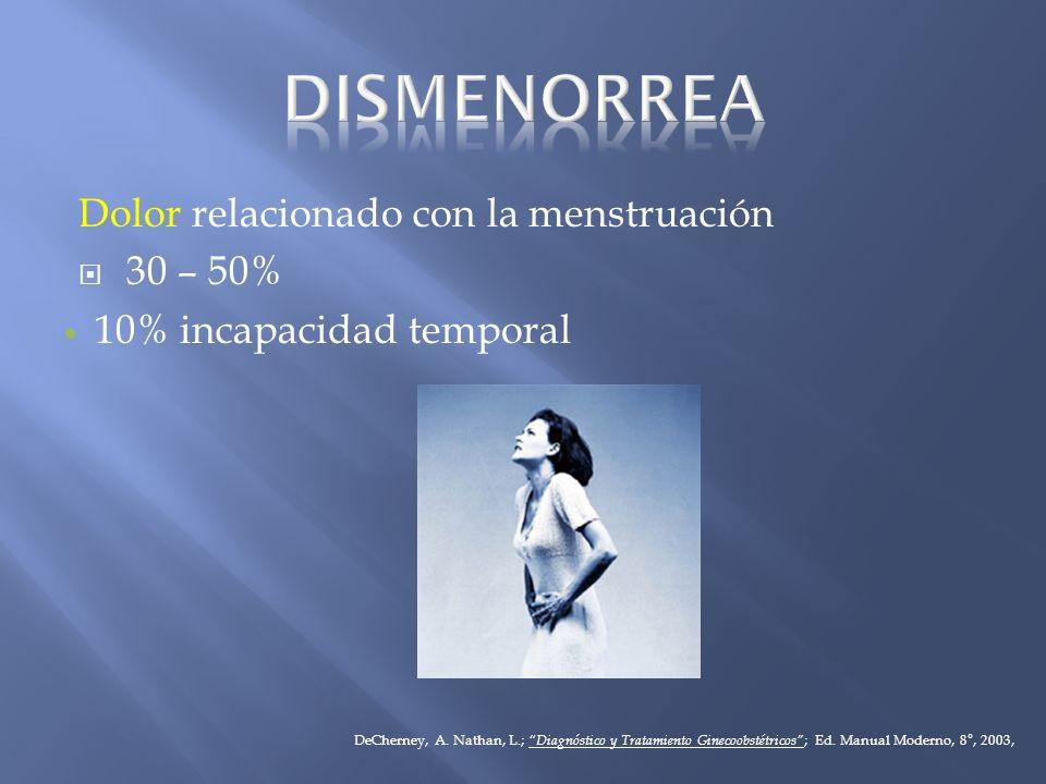 DISMENORREA Dolor relacionado con la menstruación 30 – 50%
