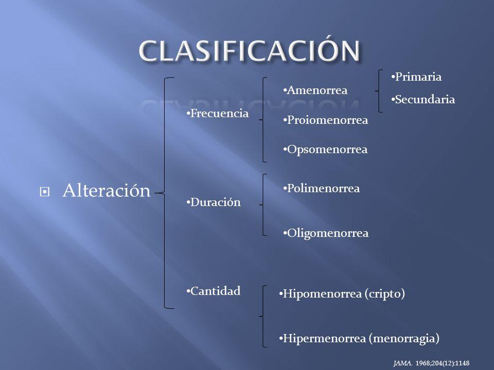 CLASIFICACIÓN Alteración Primaria Amenorrea Secundaria Proiomenorrea