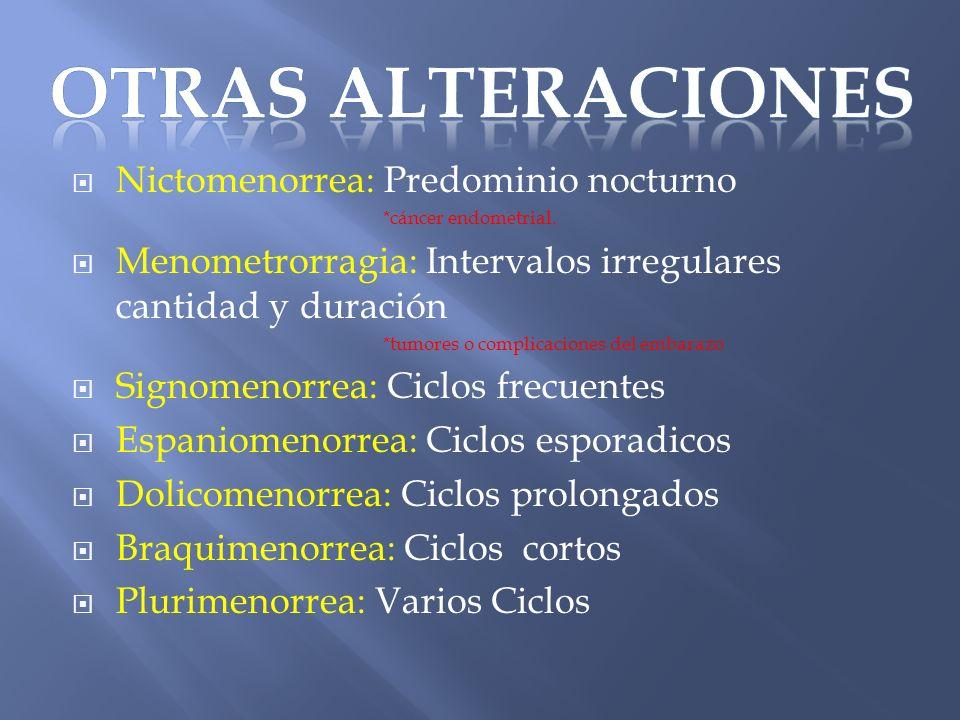 OTRAS ALTERACIONES Nictomenorrea: Predominio nocturno