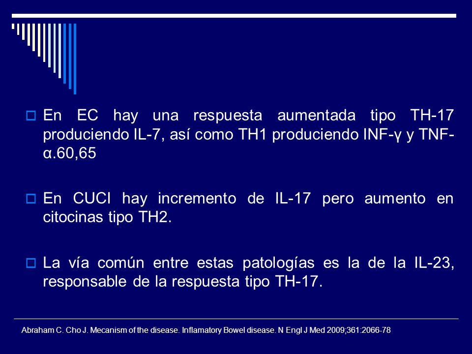 En CUCI hay incremento de IL-17 pero aumento en citocinas tipo TH2.