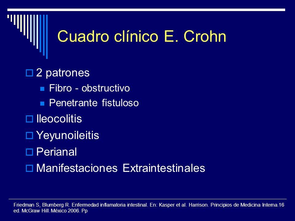 Cuadro clínico E. Crohn 2 patrones Ileocolitis Yeyunoileitis Perianal