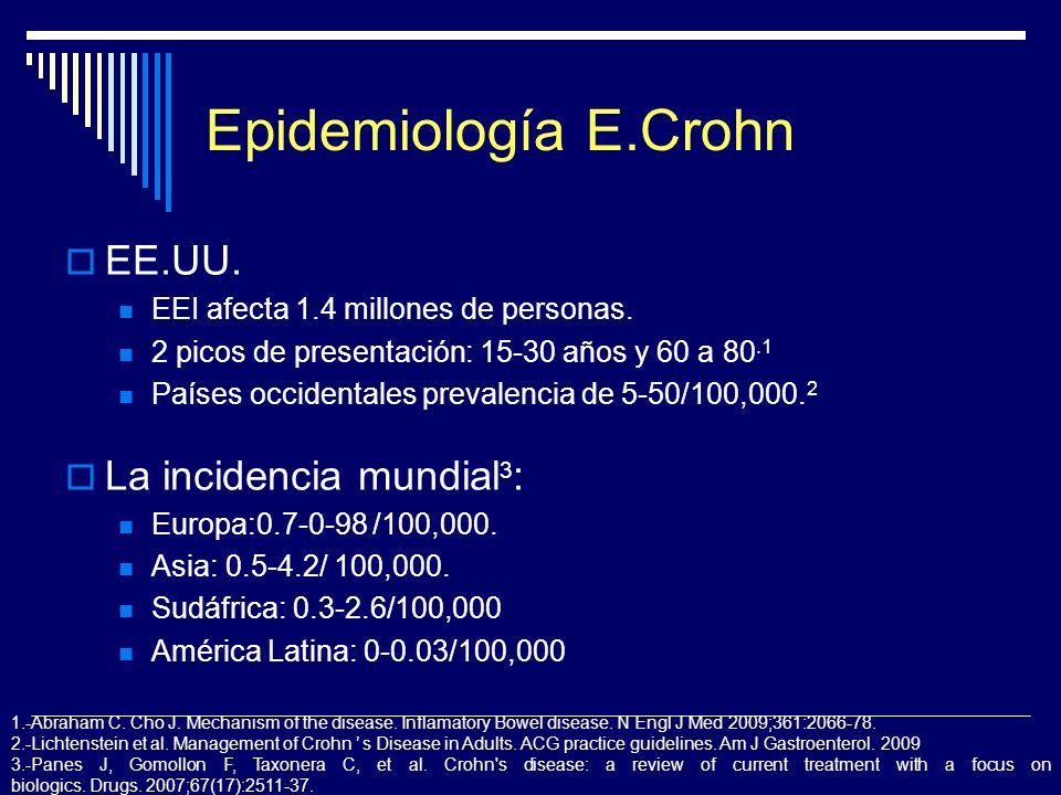 Epidemiología E.Crohn EE.UU. La incidencia mundial3:
