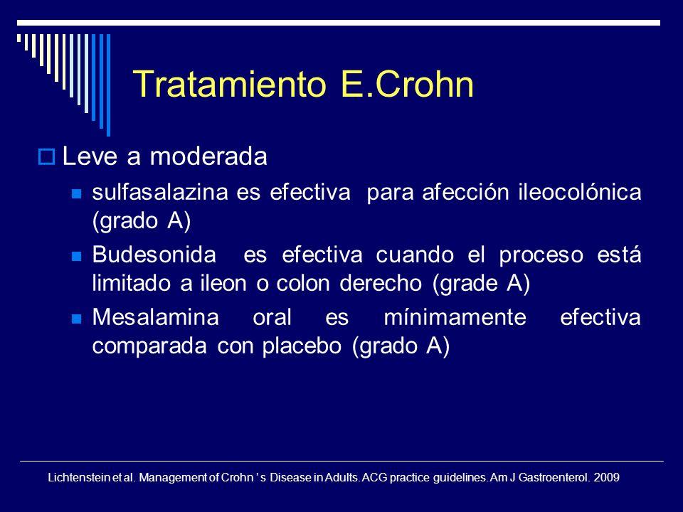 Tratamiento E.Crohn Leve a moderada