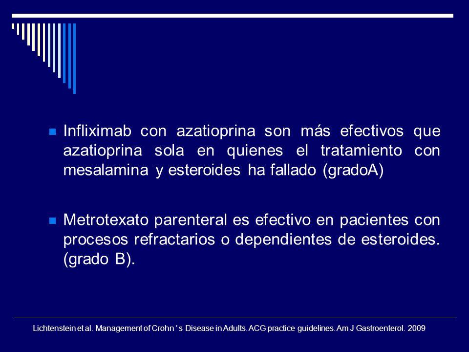 Infliximab con azatioprina son más efectivos que azatioprina sola en quienes el tratamiento con mesalamina y esteroides ha fallado (gradoA)