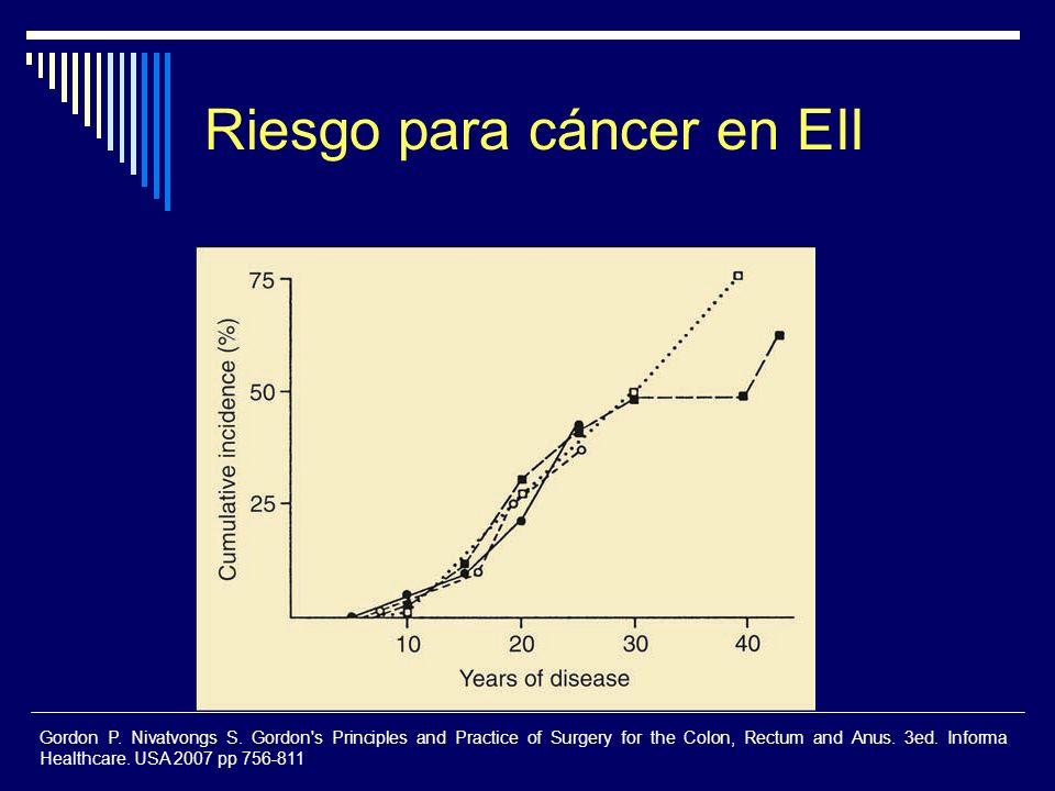 Riesgo para cáncer en EII