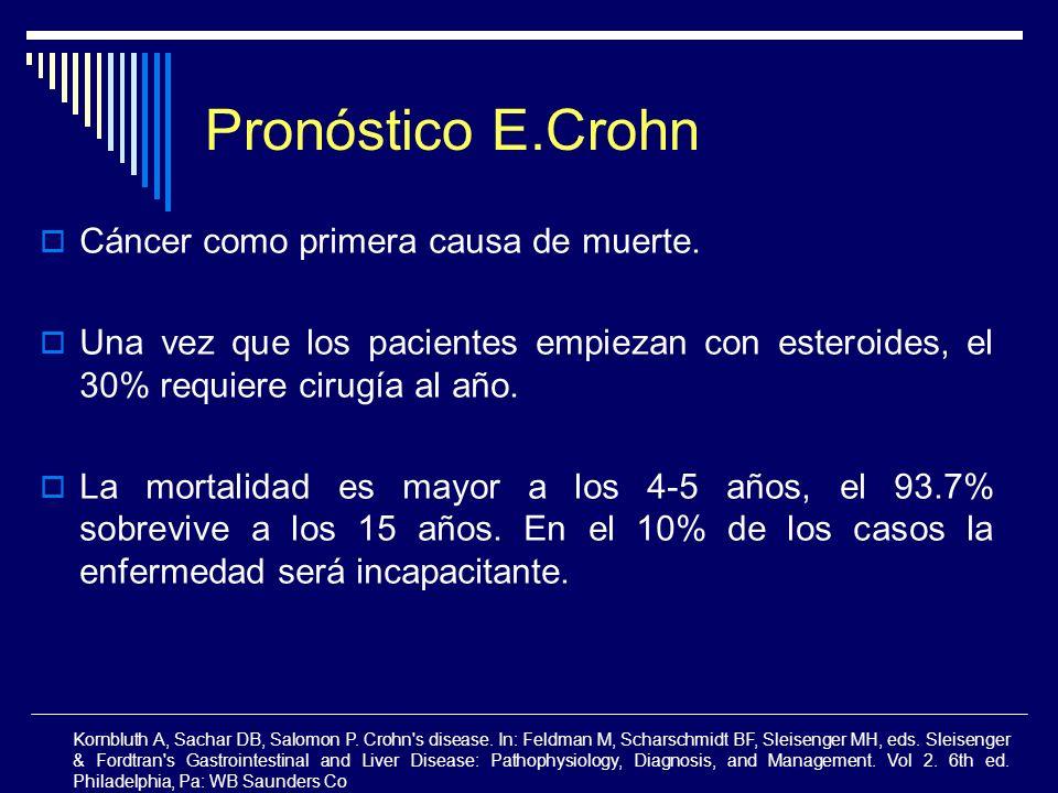 Pronóstico E.Crohn Cáncer como primera causa de muerte.