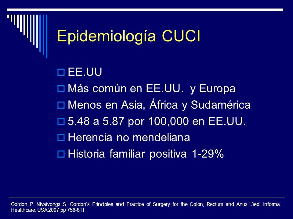 Epidemiología CUCI EE.UU Más común en EE.UU. y Europa
