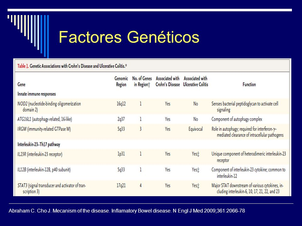 Factores Genéticos Abraham C. Cho J. Mecanism of the disease.