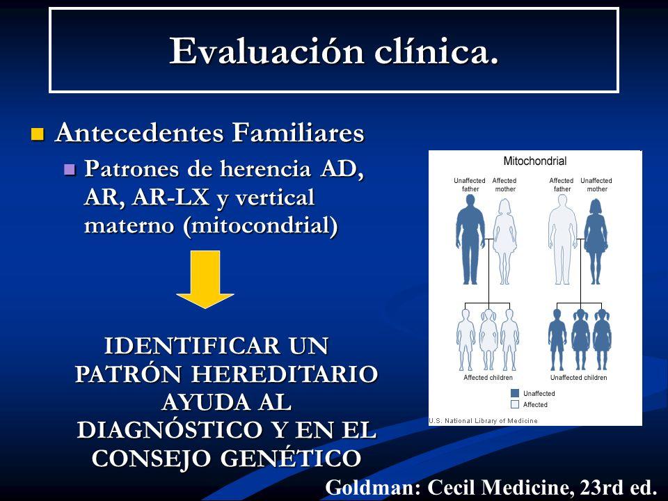 Evaluación clínica. Antecedentes Familiares