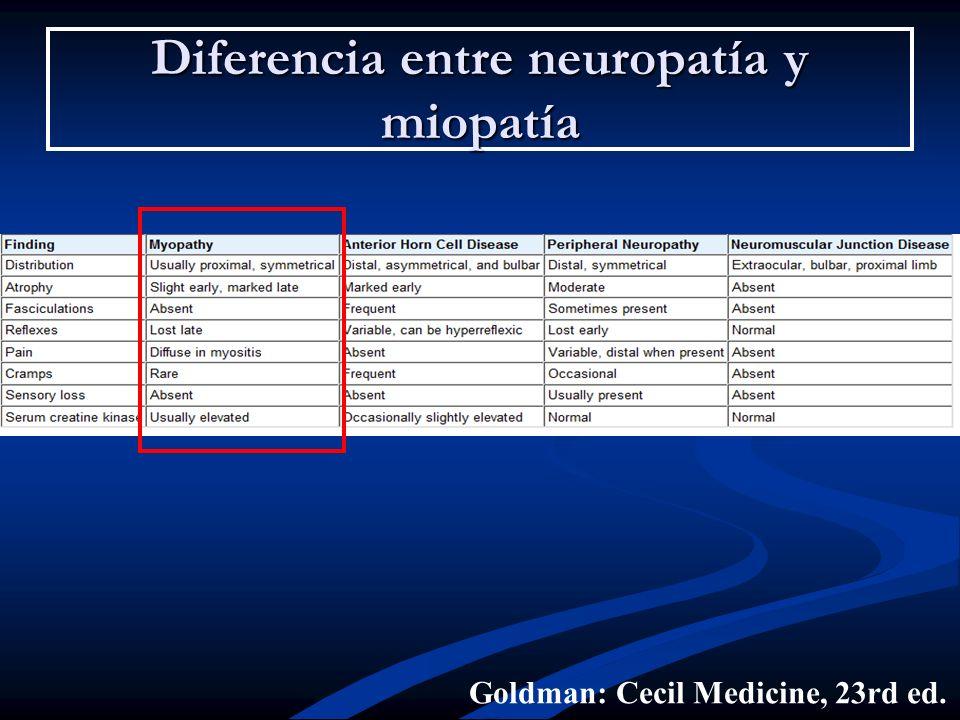 Diferencia entre neuropatía y miopatía
