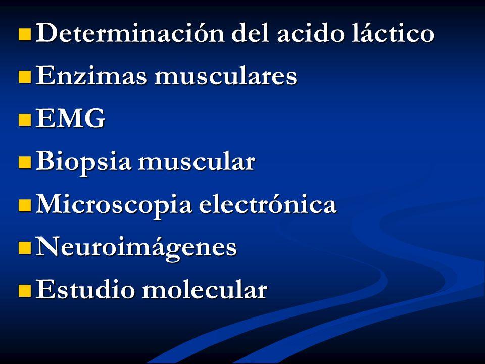 Determinación del acido láctico