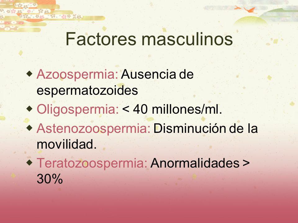 Factores masculinos Azoospermia: Ausencia de espermatozoides
