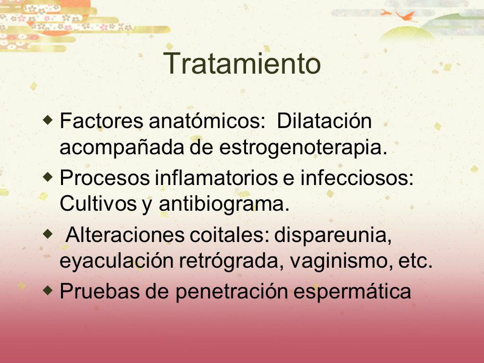 Tratamiento Factores anatómicos: Dilatación acompañada de estrogenoterapia. Procesos inflamatorios e infecciosos: Cultivos y antibiograma.