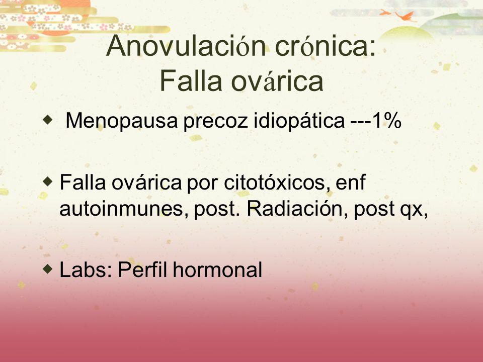 Anovulación crónica: Falla ovárica