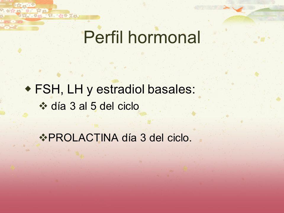 Perfil hormonal FSH, LH y estradiol basales: día 3 al 5 del ciclo