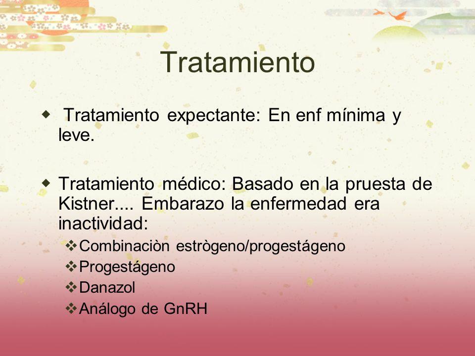 Tratamiento Tratamiento expectante: En enf mínima y leve.