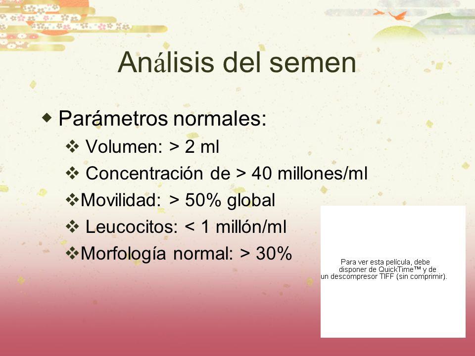 Análisis del semen Parámetros normales: Volumen: > 2 ml