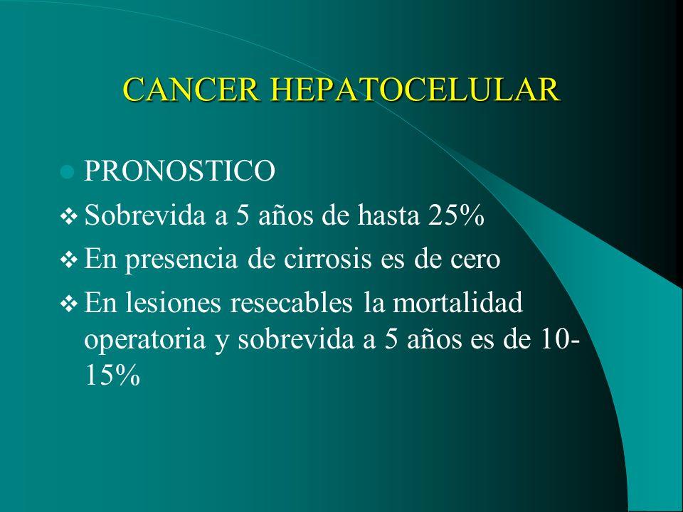 CANCER HEPATOCELULAR PRONOSTICO Sobrevida a 5 años de hasta 25%