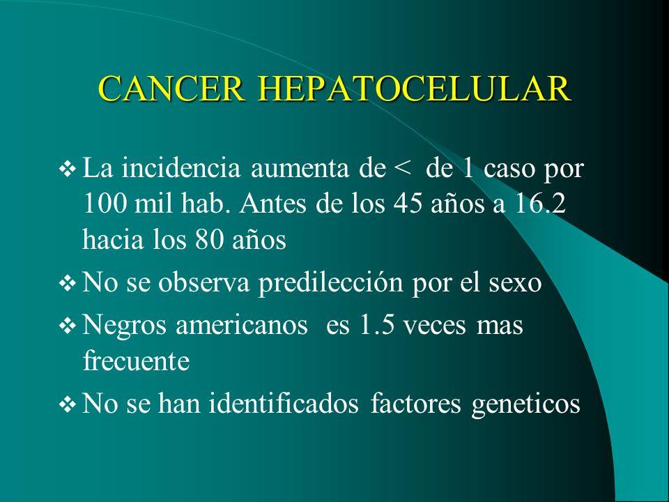 CANCER HEPATOCELULARLa incidencia aumenta de < de 1 caso por 100 mil hab. Antes de los 45 años a 16.2 hacia los 80 años.