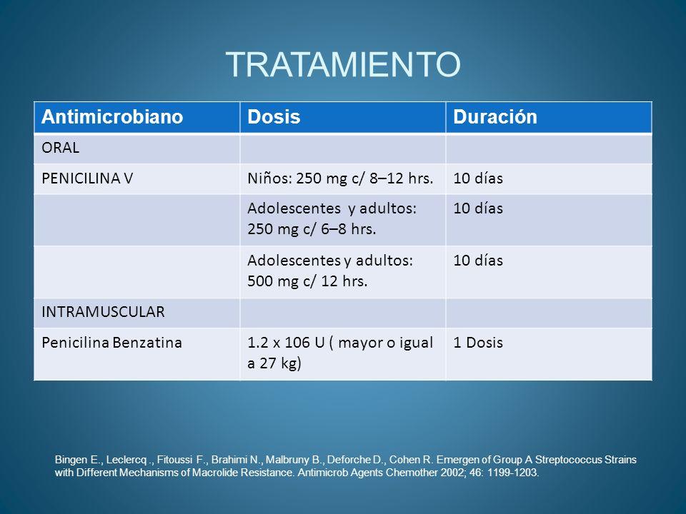 TRATAMIENTO Antimicrobiano Dosis Duración ORAL PENICILINA V