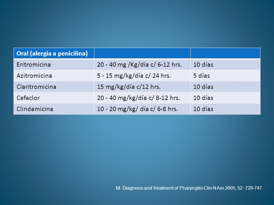 Oral (alergia a penicilina) Eritromicina