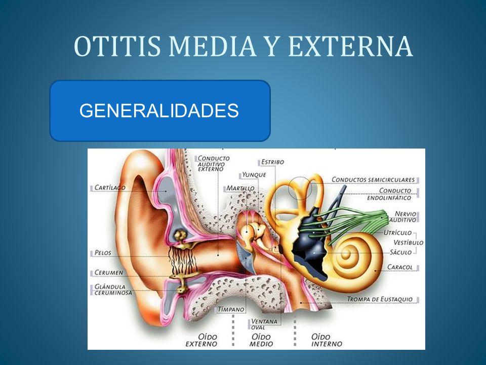 OTITIS MEDIA Y EXTERNA GENERALIDADES