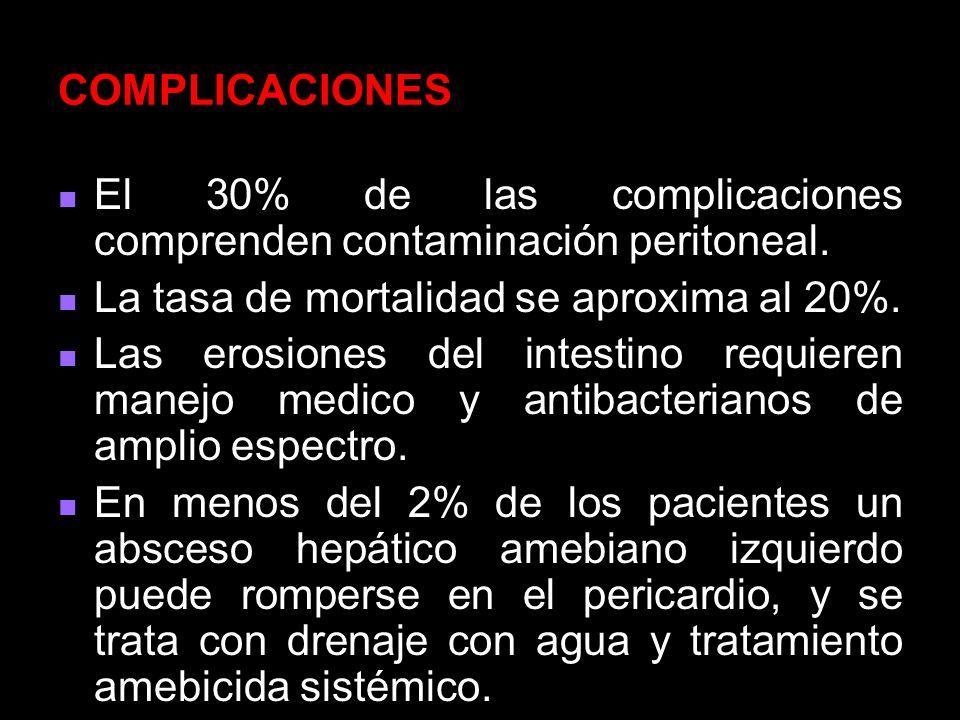 COMPLICACIONES El 30% de las complicaciones comprenden contaminación peritoneal. La tasa de mortalidad se aproxima al 20%.