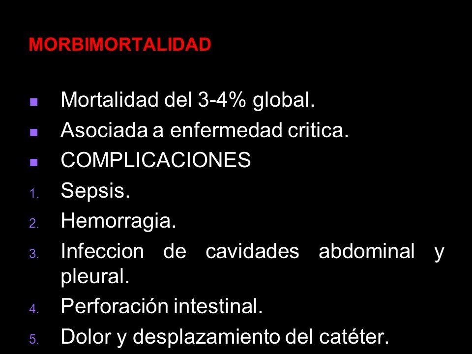 Mortalidad del 3-4% global. Asociada a enfermedad critica.