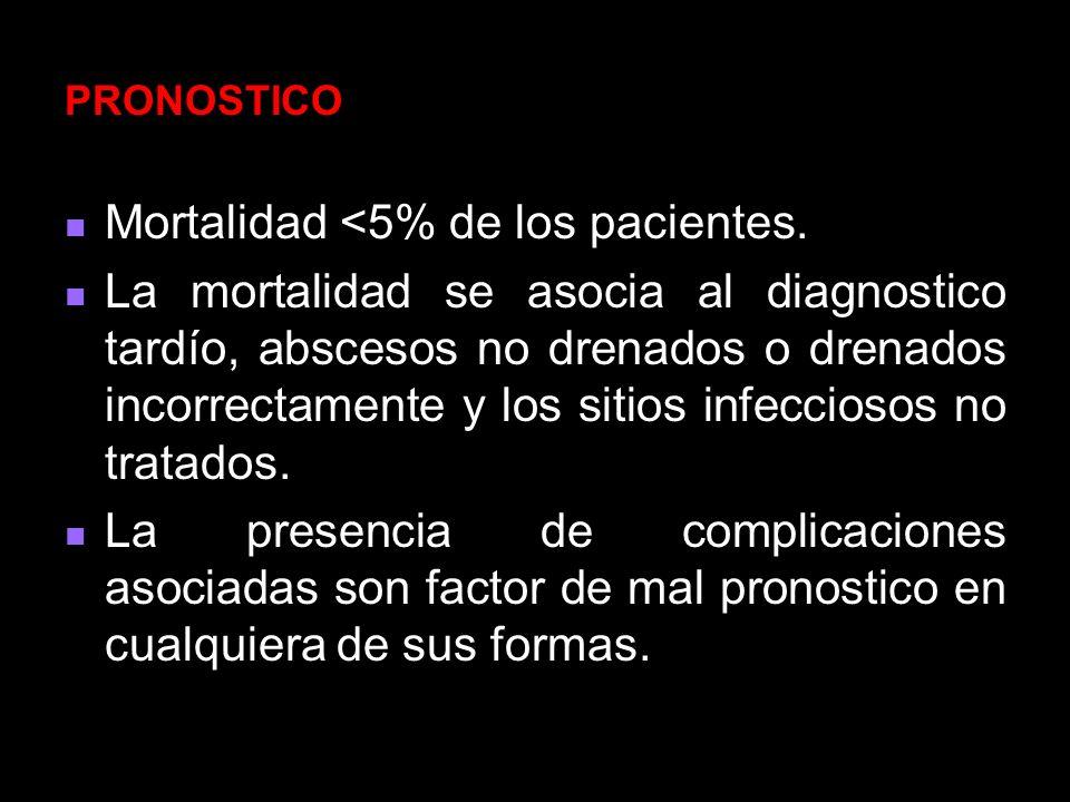 Mortalidad <5% de los pacientes.