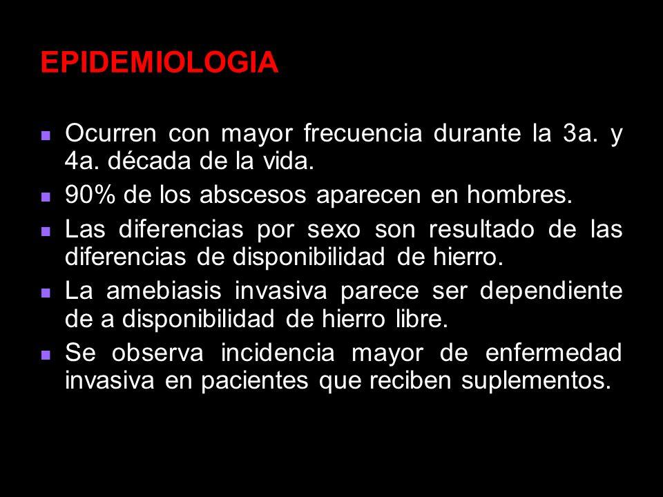 EPIDEMIOLOGIA Ocurren con mayor frecuencia durante la 3a. y 4a. década de la vida. 90% de los abscesos aparecen en hombres.