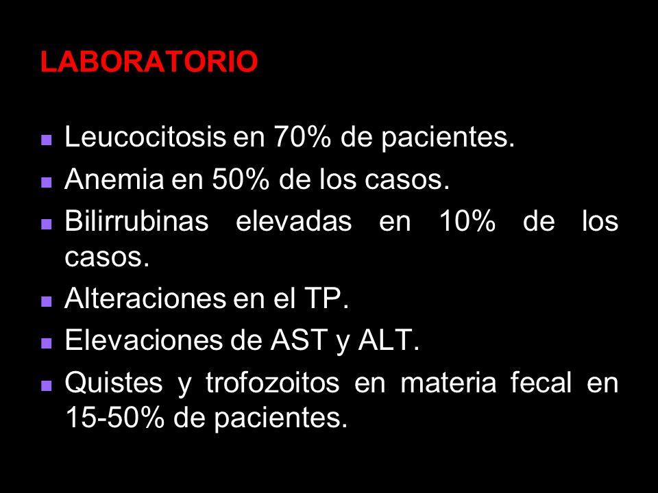 LABORATORIO Leucocitosis en 70% de pacientes. Anemia en 50% de los casos. Bilirrubinas elevadas en 10% de los casos.