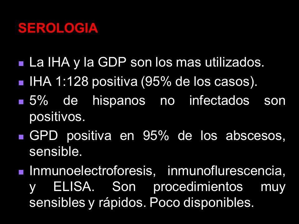 SEROLOGIA La IHA y la GDP son los mas utilizados. IHA 1:128 positiva (95% de los casos). 5% de hispanos no infectados son positivos.