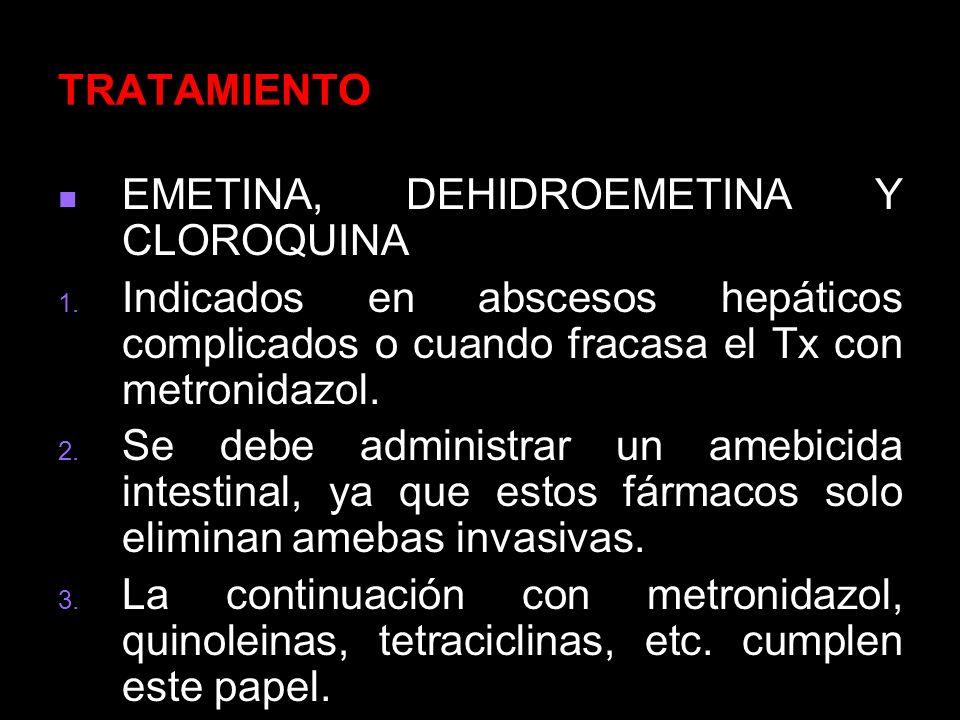 TRATAMIENTO EMETINA, DEHIDROEMETINA Y CLOROQUINA. Indicados en abscesos hepáticos complicados o cuando fracasa el Tx con metronidazol.