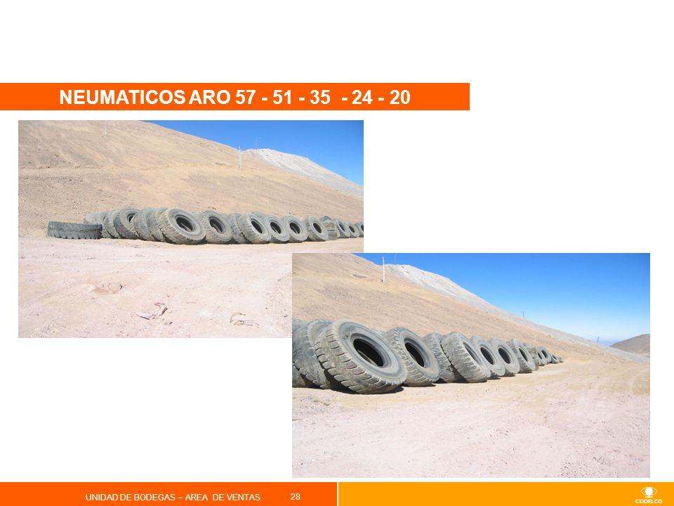 NEUMATICOS ARO 57 - 51 - 35 - 24 - 20 UNIDAD DE BODEGAS – AREA DE VENTAS